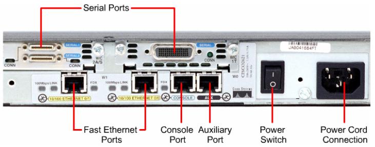 Port Console Yang Nanti Akan Kita Gunakan Untuk Dihubungkan